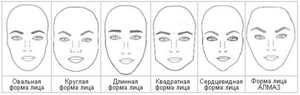 брови согласно форме лица