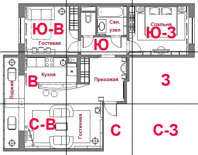 Схема квартиры фен-шуй
