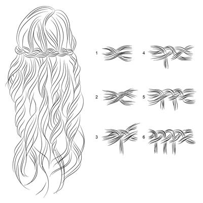 Плетение косы французский
