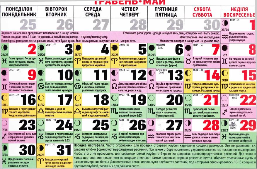 Лунный календарь советы на каждый день форум 2017 г