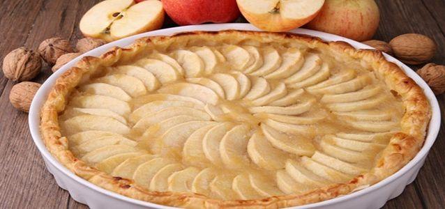 шарлотка с яблоками пошагово