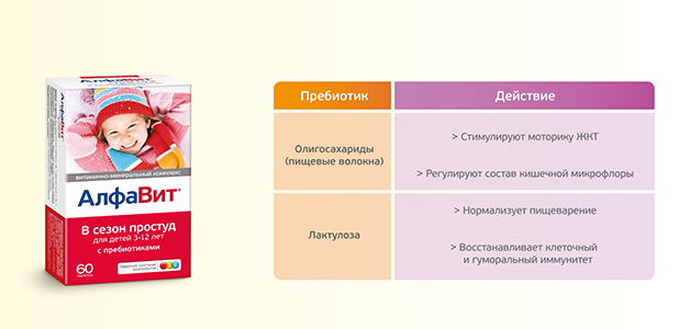 Витамины для иммунитета для детей